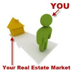 Julie Lehrer - Real Estate Sales Consultant - Realty ONE